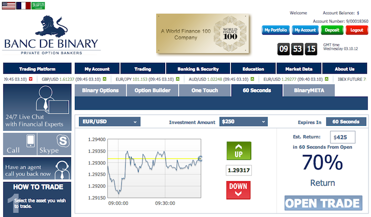 Binary options and cyprus